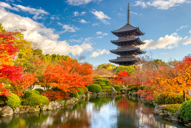 Kyoto excursion depuis Tokyo