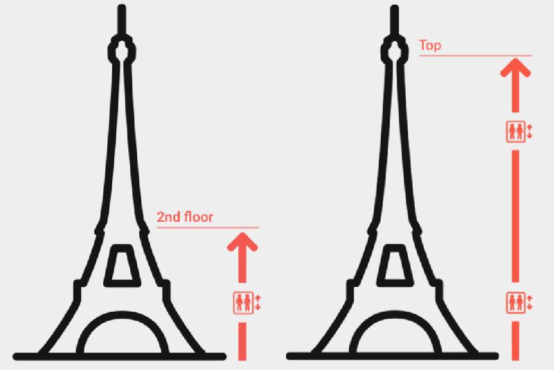 Torre Eiffel 2019